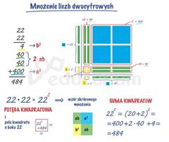 System dziesitny matematyka lista towarw sklep educarium ccuart Image collections